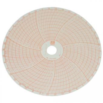 Diagrammscheiben für Minidisc, -35...+15 °C, VPE 100 Stück