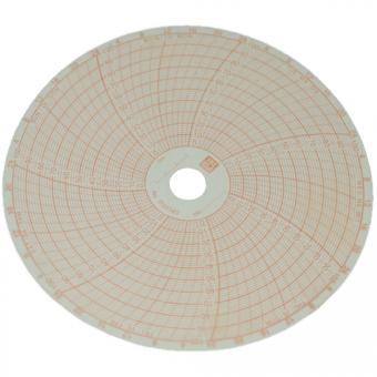 Diagrammscheiben für Minidisc, 0...100 °C, VPE 100 Stück
