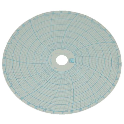 Diagrams for minidisc, -10...+20 °C, 100 pcs